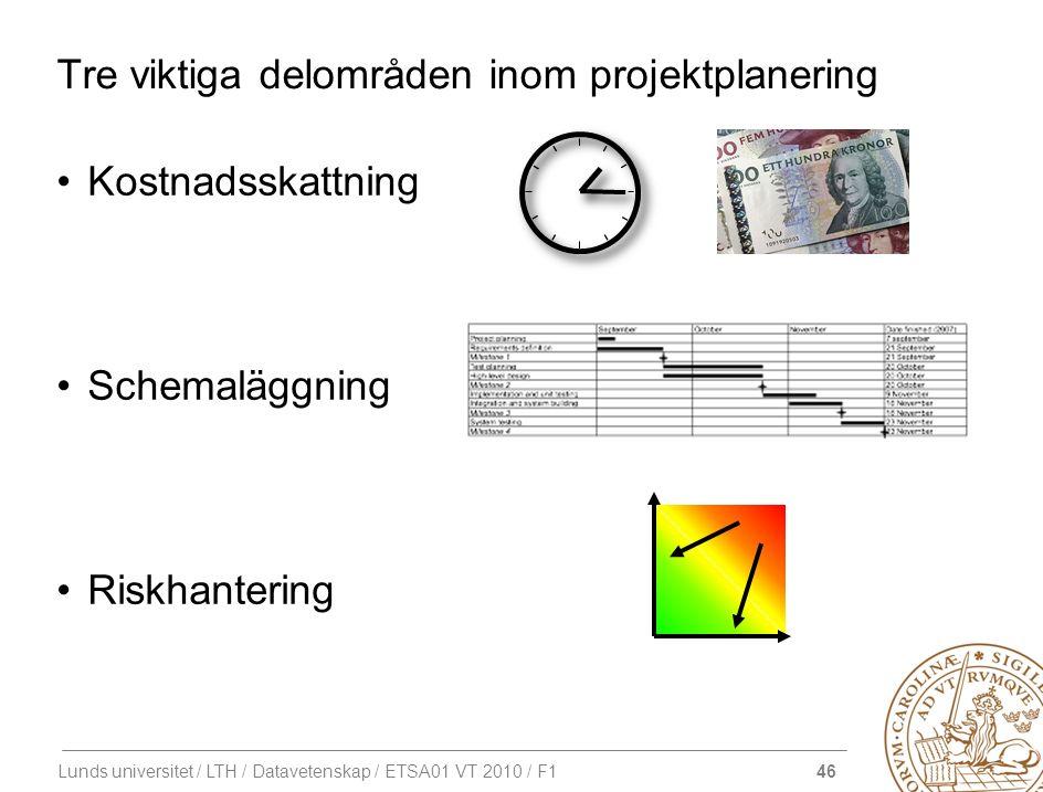 46 Lunds universitet / LTH / Datavetenskap / ETSA01 VT 2010 / F1 Tre viktiga delområden inom projektplanering Kostnadsskattning Schemaläggning Riskhan