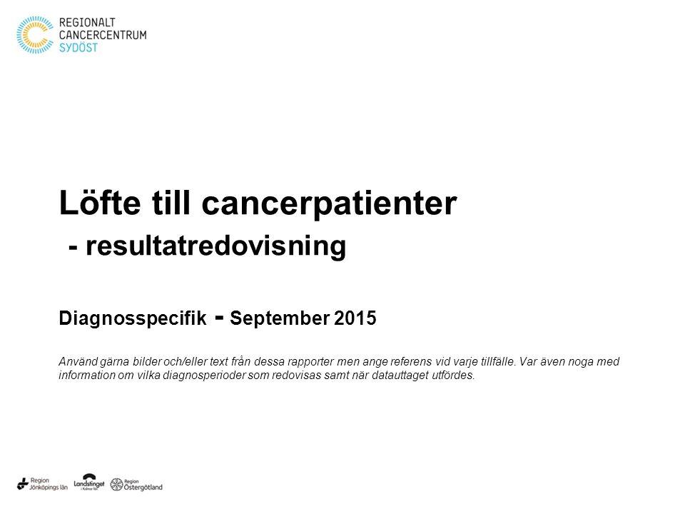 Löfte till cancerpatienter - resultatredovisning Diagnosspecifik - September 2015 Använd gärna bilder och/eller text från dessa rapporter men ange referens vid varje tillfälle.