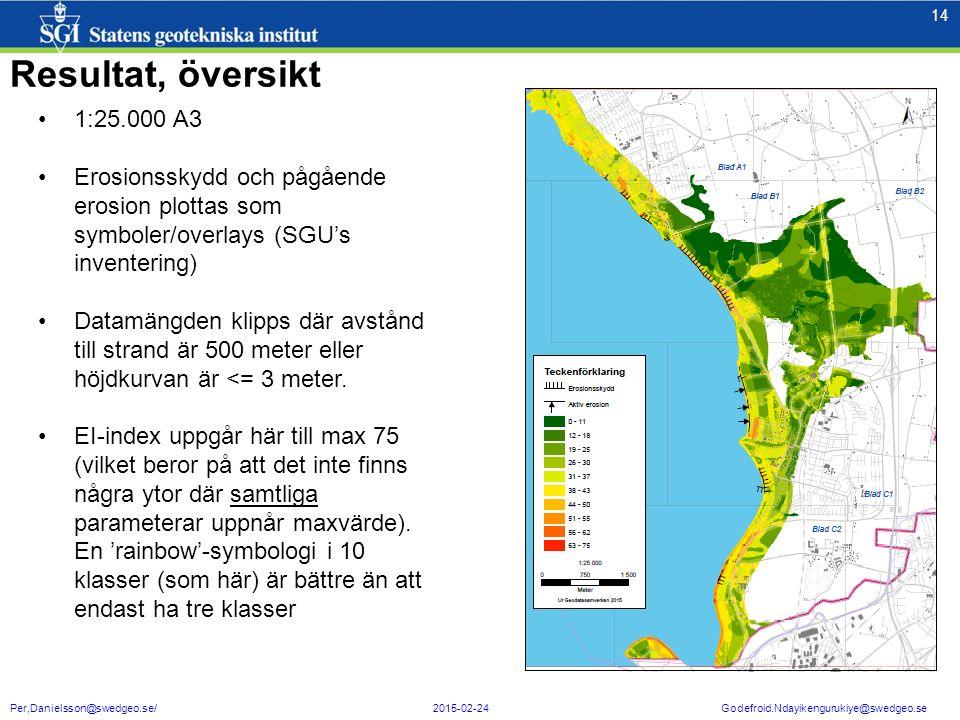14 Per,Danielsson@swedgeo.se/ 2015-02-24 Godefroid.Ndayikengurukiye@swedgeo.se Resultat, översikt 1:25.000 A3 Erosionsskydd och pågående erosion plott