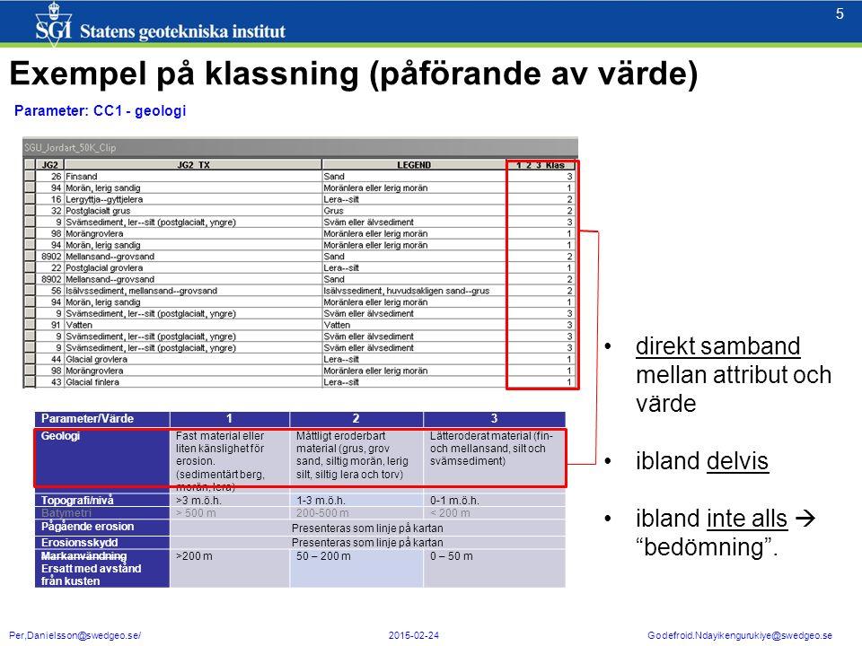 5 5 Per,Danielsson@swedgeo.se/ 2015-02-24 Godefroid.Ndayikengurukiye@swedgeo.se Exempel på klassning (påförande av värde) Parameter: CC1 - geologi dir