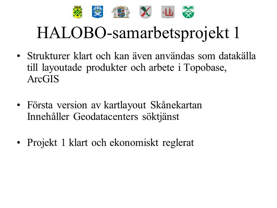 Strukturer klart och kan även användas som datakälla till layoutade produkter och arbete i Topobase, ArcGIS Första version av kartlayout Skånekartan Innehåller Geodatacenters söktjänst Projekt 1 klart och ekonomiskt reglerat HALOBO-samarbetsprojekt 1