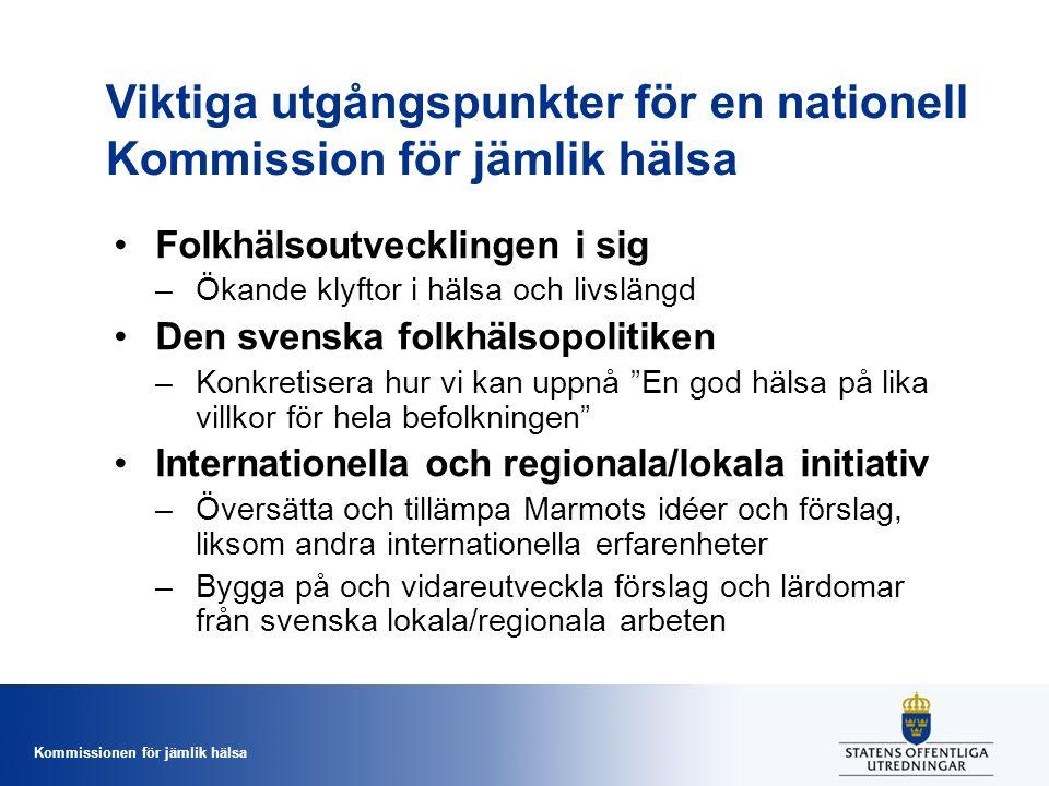 Kommissionen för jämlik hälsa Viktiga utgångspunkter för en nationell Kommission för jämlik hälsa Folkhälsoutvecklingen i sig –Ökande klyftor i hälsa och livslängd Den svenska folkhälsopolitiken –Konkretisera hur vi kan uppnå En god hälsa på lika villkor för hela befolkningen Internationella och regionala/lokala initiativ –Översätta och tillämpa Marmots idéer och förslag, liksom andra internationella erfarenheter –Bygga på och vidareutveckla förslag och lärdomar från svenska lokala/regionala arbeten