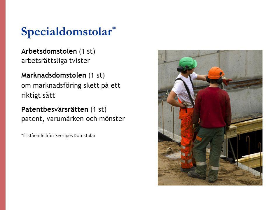 Kriminal- vården skyddstillsyn kontraktsvård samhällstjänst elektronisk övervakning fängelse Sveriges Domstolar stämning huvud- förhandling Polisen anmälan teknisk undersökning förundersökning spaning gripande Åklagar- myndigheten anhållan häktning åtal Ett brott begås Hur ser rättskedjan ut vid brottmål.