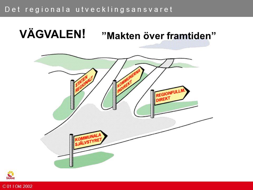 Skåneprocessen C 06 I Maj 2002 D e t r e g i o n a l a u t v e c k l i n g s a n s v a r e t C 12 I Okt 2002 Skånes nätverk