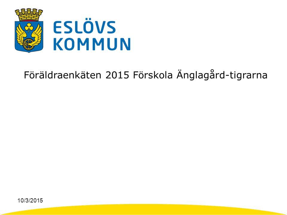 10/3/2015 Föräldraenkäten 2015 Förskola Änglagård-tigrarna