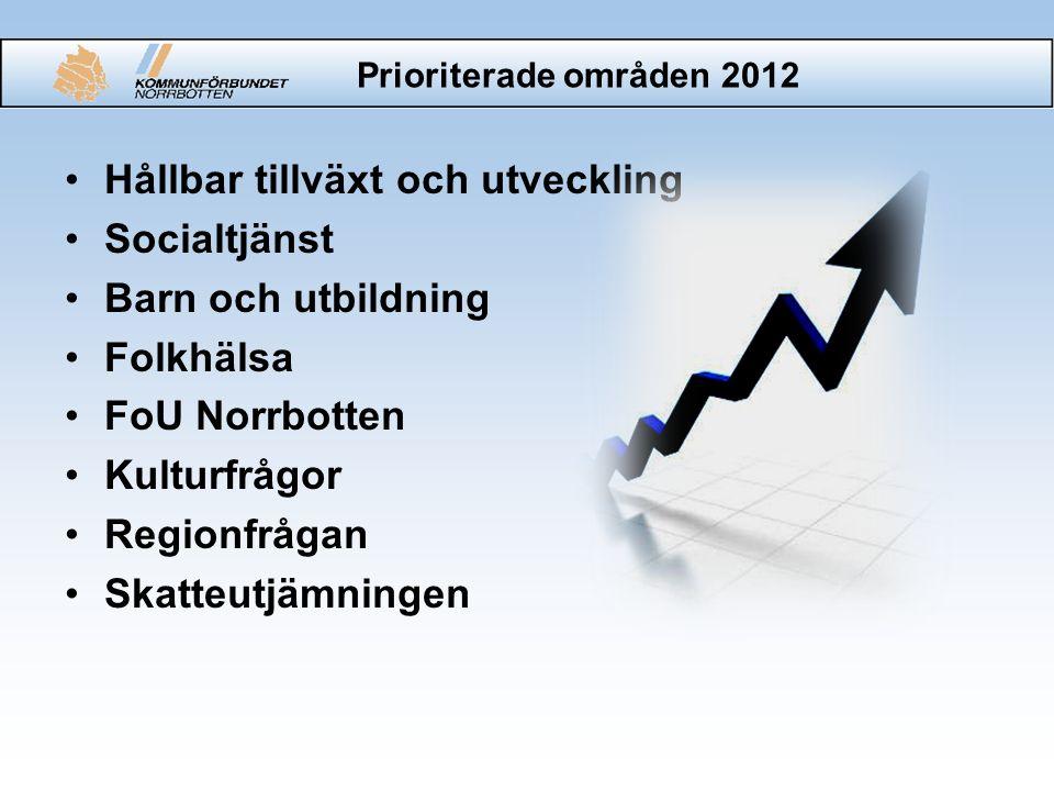 Prioriterade områden 2012 Hållbar tillväxt och utveckling Socialtjänst Barn och utbildning Folkhälsa FoU Norrbotten Kulturfrågor Regionfrågan Skatteutjämningen