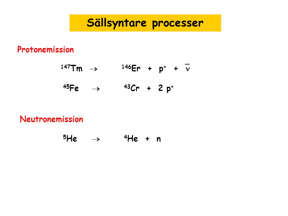 Sällsyntare processer Protonemission 147 Tm  146 Er + p + + 45 Fe  43 Cr + 2 p + Neutronemission 5 He  4 He + n