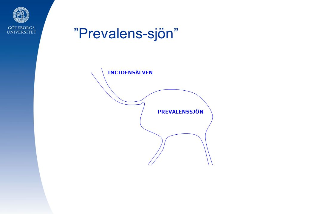 """Prevalens-sjön"" INCIDENSÄLVEN PREVALENSSJÖN"