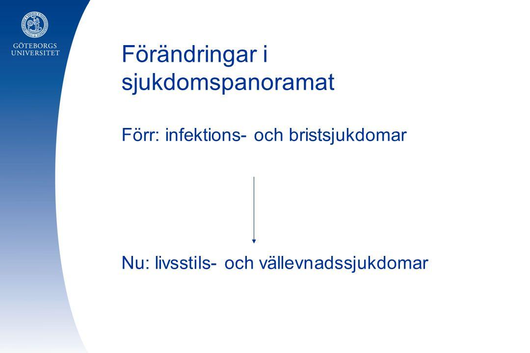 Förändringar i sjukdomspanoramat Förr: infektions- och bristsjukdomar Nu: livsstils- och vällevnadssjukdomar