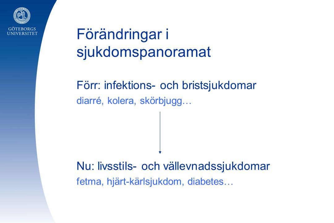 DALY = YLL + YLD (Years life lost + years lived with disability) Beräknas utifrån beräknad livslängd