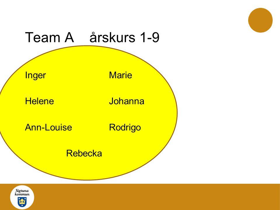 Team A årskurs 1-9 IngerMarie HeleneJohanna Ann-LouiseRodrigo Rebecka