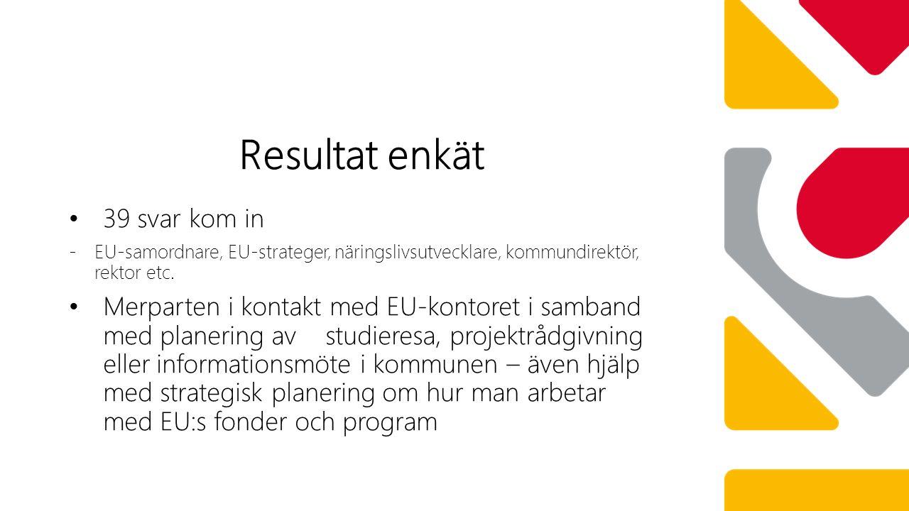 39 svar kom in - EU-samordnare, EU-strateger, näringslivsutvecklare, kommundirektör, rektor etc.