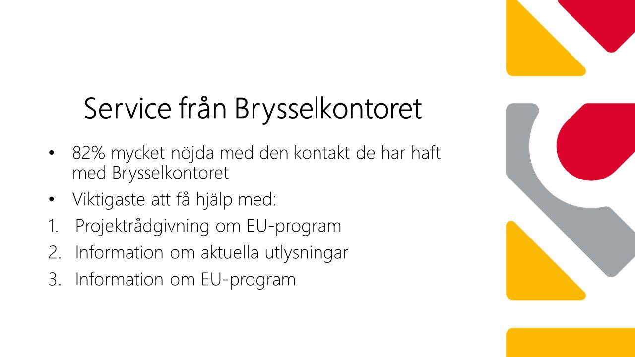 82% mycket nöjda med den kontakt de har haft med Brysselkontoret Viktigaste att få hjälp med: 1.