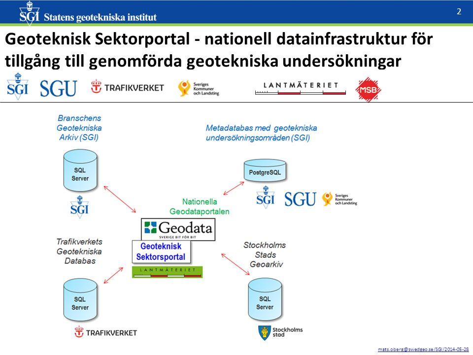 mats.oberg@swedgeo.se/SGI/2014-05-28 2 Geoteknisk Sektorportal - nationell datainfrastruktur för tillgång till genomförda geotekniska undersökningar