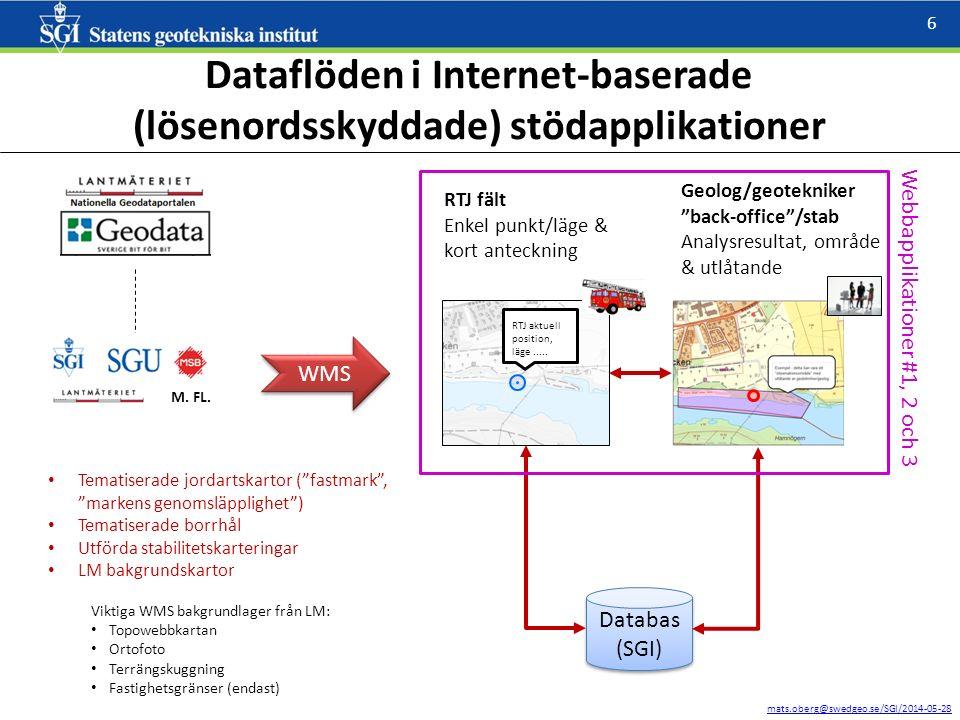 mats.oberg@swedgeo.se/SGI/2014-05-28 6 Dataflöden i Internet-baserade (lösenordsskyddade) stödapplikationer M.