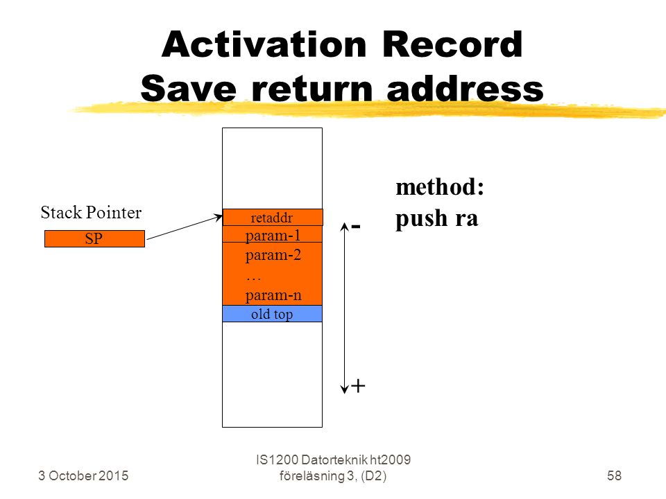 3 October 2015 IS1200 Datorteknik ht2009 föreläsning 3, (D2)58 old top method: push ra + - param-1 param-2 … param-n Stack Pointer SP Activation Record Save return address retaddr