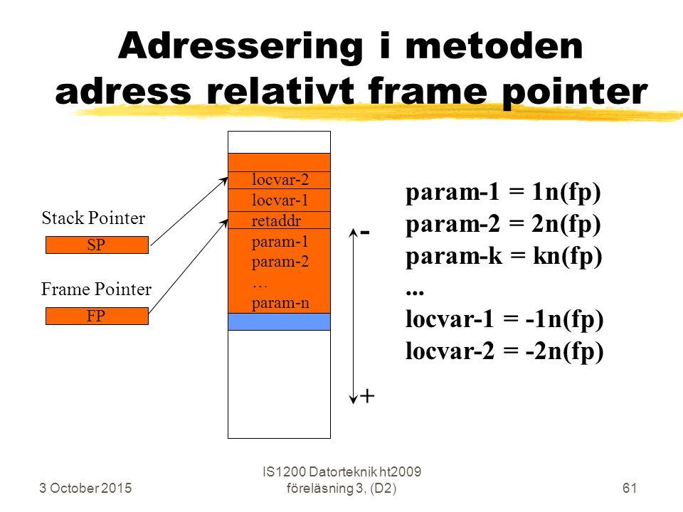 3 October 2015 IS1200 Datorteknik ht2009 föreläsning 3, (D2)61 Adressering i metoden adress relativt frame pointer Frame Pointer FP param-1 = 1n(fp) p