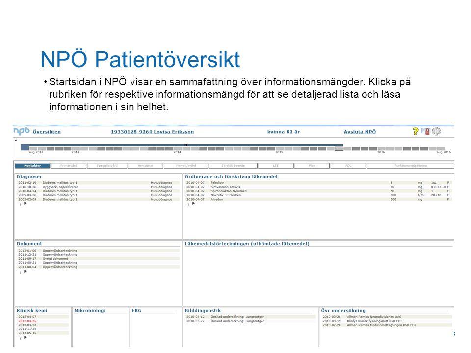 DIVISION Landstingsdirektörens stab NPÖ Patientöversikt Startsidan i NPÖ visar en sammafattning över informationsmängder. Klicka på rubriken för respe