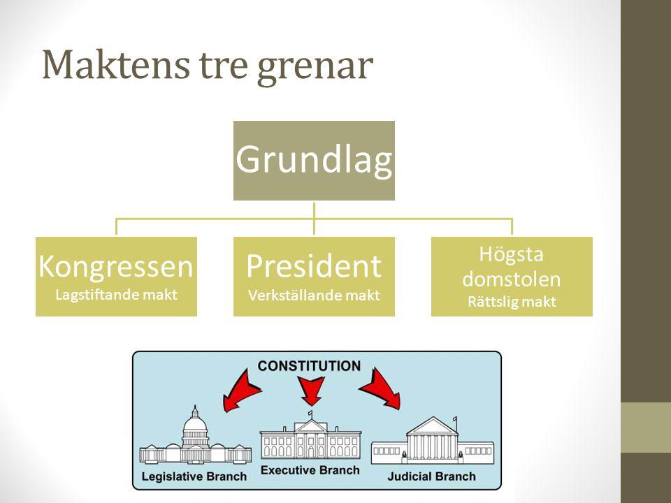 Maktens tre grenar Grundlag Kongressen Lagstiftande makt President Verkställande makt Högsta domstolen Rättslig makt