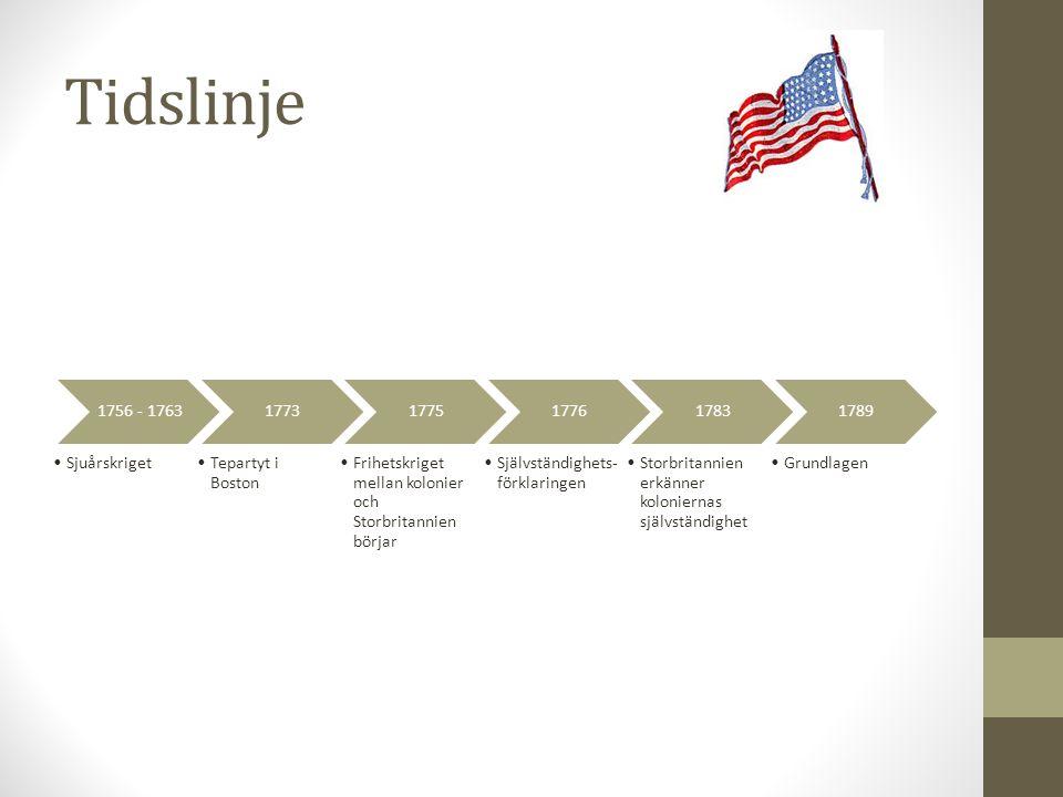 Tidslinje 1756 - 1763 Sjuårskriget 1773 Tepartyt i Boston 1775 Frihetskriget mellan kolonier och Storbritannien börjar 1776 Självständighets- förklari