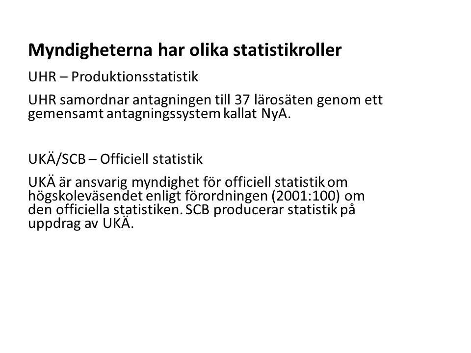 Sv UHR – Produktionsstatistik UHR samordnar antagningen till 37 lärosäten genom ett gemensamt antagningssystem kallat NyA. UKÄ/SCB – Officiell statist