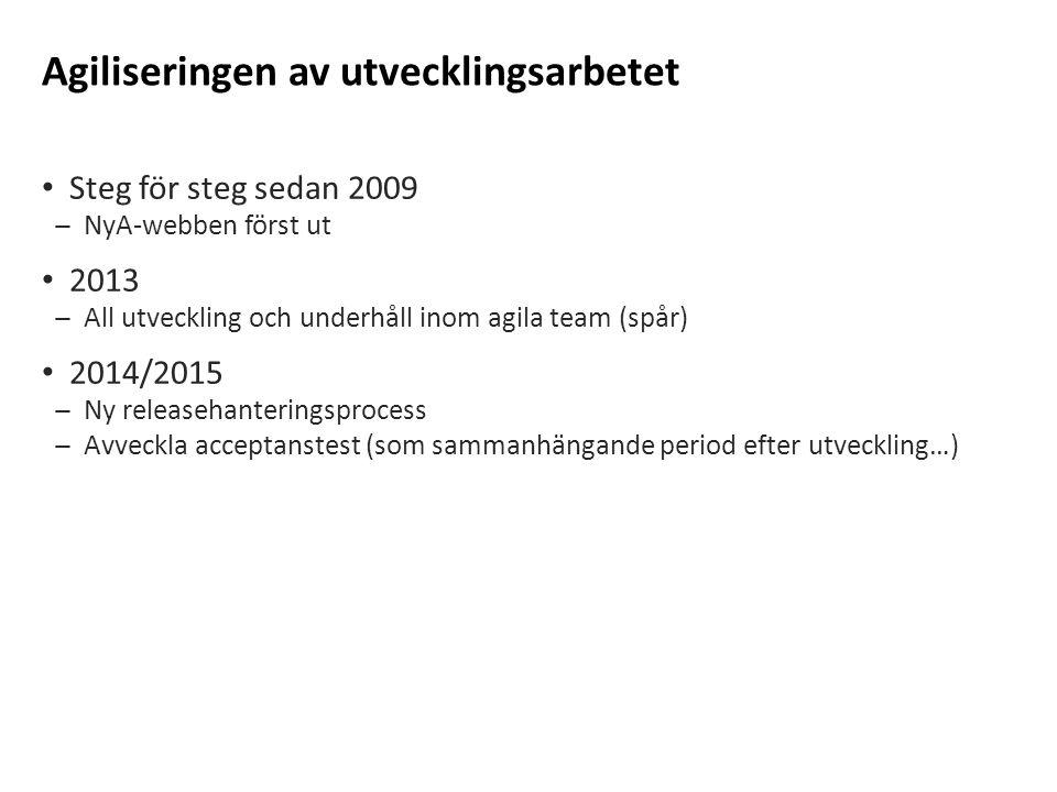 Sv Agiliseringen av utvecklingsarbetet Steg för steg sedan 2009 ̶NyA-webben först ut 2013 ̶All utveckling och underhåll inom agila team (spår) 2014/20
