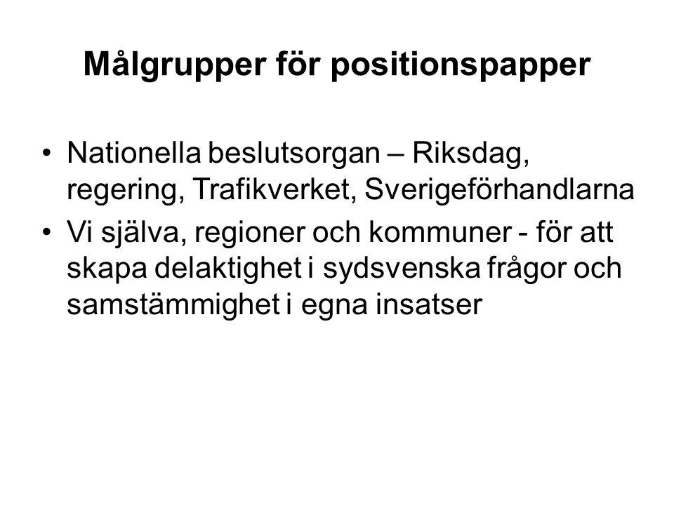 Målgrupper för positionspapper Nationella beslutsorgan – Riksdag, regering, Trafikverket, Sverigeförhandlarna Vi själva, regioner och kommuner - för a