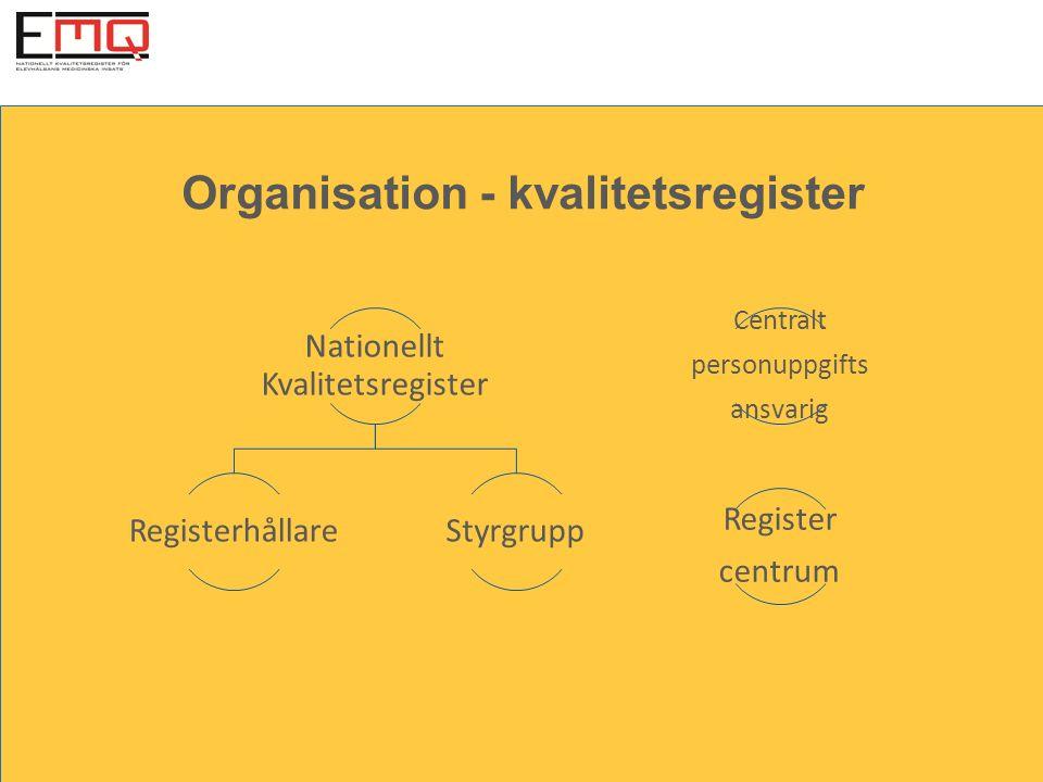 Nationellt Kvalitetsregister RegisterhållareStyrgrupp Centralt personuppgifts ansvarig Register centrum Organisation - kvalitetsregister