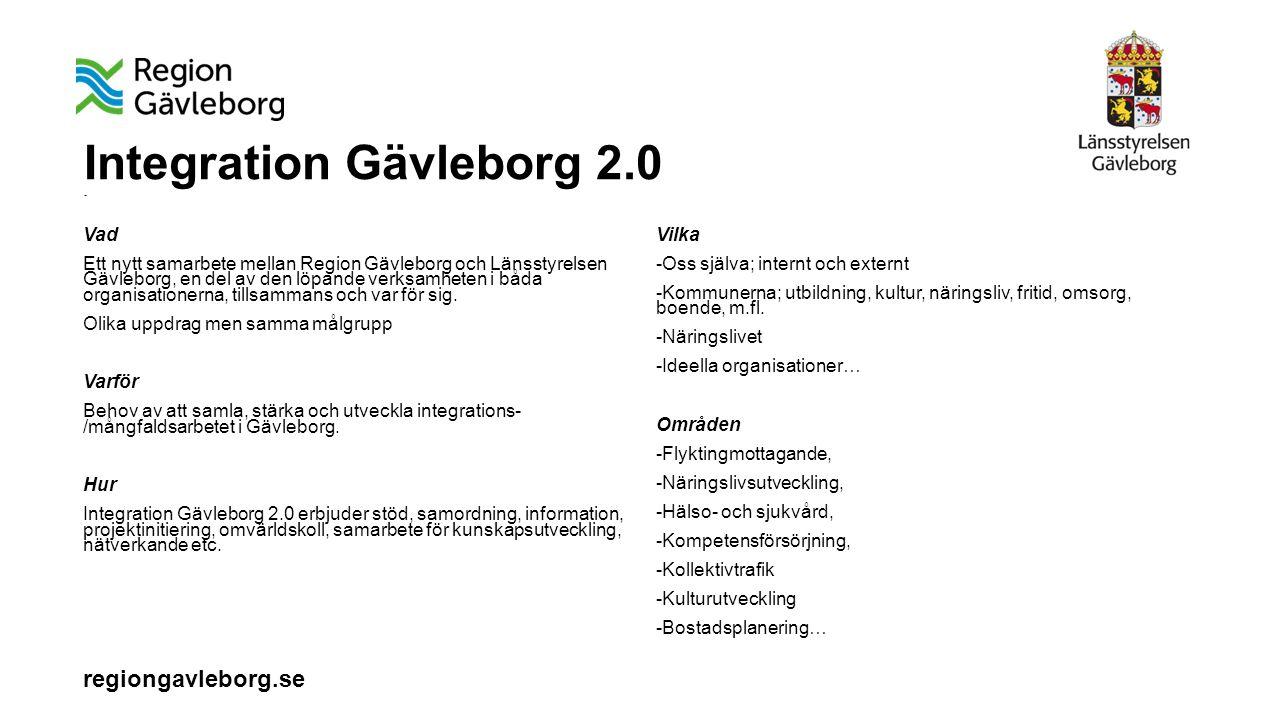 regiongavleborg.se Integration Gävleborg 2.0 - Vad Ett nytt samarbete mellan Region Gävleborg och Länsstyrelsen Gävleborg, en del av den löpande verksamheten i båda organisationerna, tillsammans och var för sig.