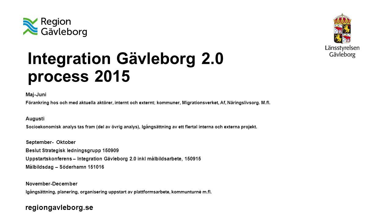 regiongavleborg.se Integration Gävleborg 2.0 process 2015 Maj-Juni Förankring hos och med aktuella aktörer, internt och externt; kommuner, Migrationsverket, Af, Näringslivsorg.