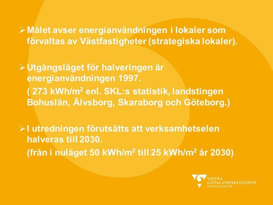 Halveringen avser totalt köpt energi Halveringen avser specifik förbrukning Halveringen avser enbart det bestånd som förvaltas av VF år 2030, hyrda lokaler medräknas inte.