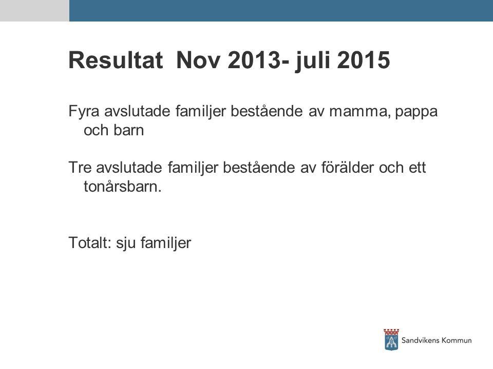 Resultat Nov 2013- juli 2015 Fyra avslutade familjer bestående av mamma, pappa och barn Tre avslutade familjer bestående av förälder och ett tonårsbar