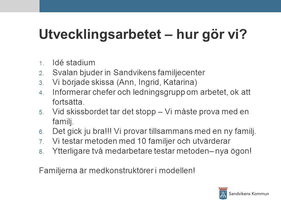 Utvecklingsarbetet – hur gör vi? 1. Idé stadium 2. Svalan bjuder in Sandvikens familjecenter 3. Vi började skissa (Ann, Ingrid, Katarina) 4. Informera