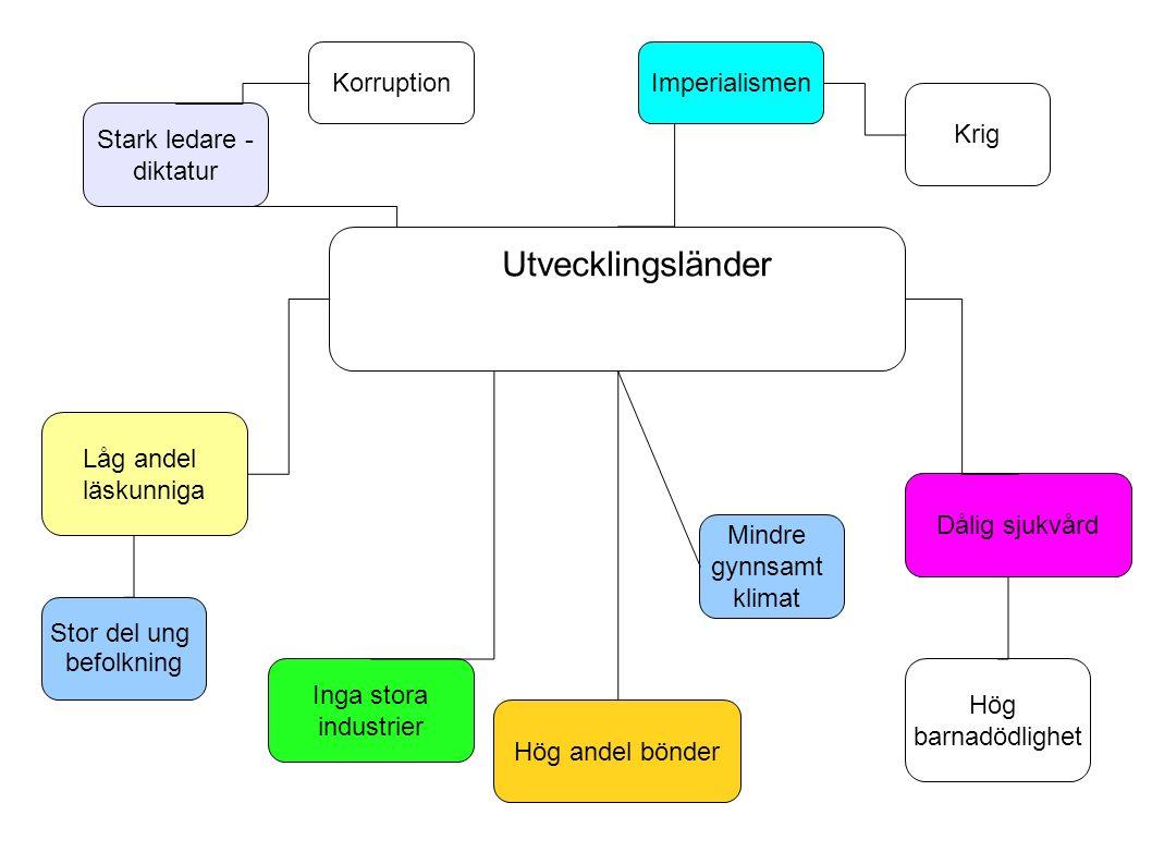 HDI – Human development index 1.Island 0.968 2. Norge 0.968 3.