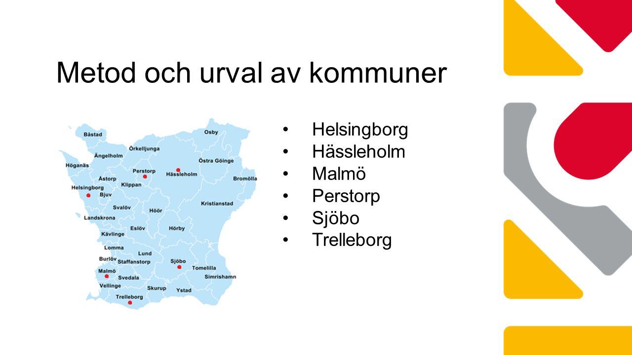 Metod och urval av kommuner Helsingborg Hässleholm Malmö Perstorp Sjöbo Trelleborg