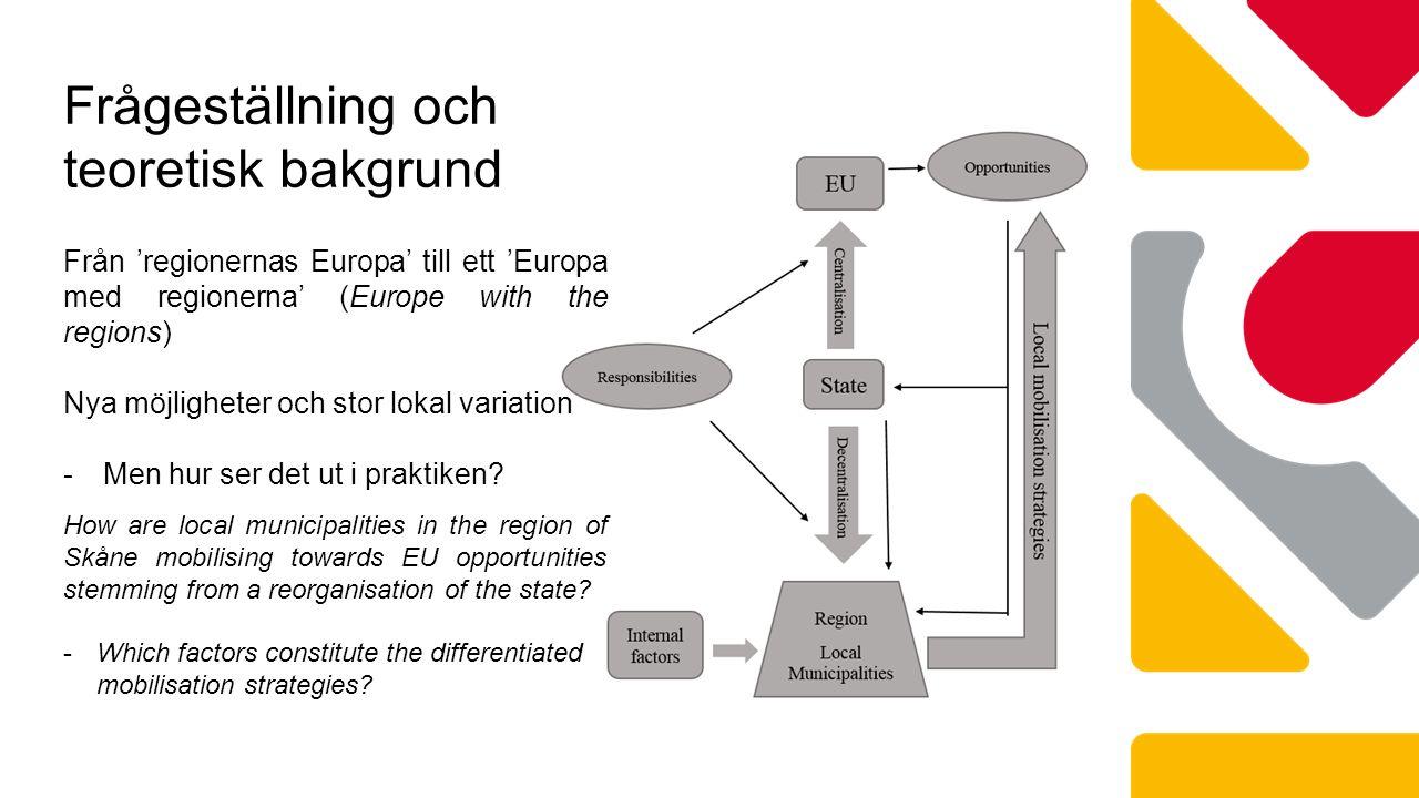 Frågeställning och teoretisk bakgrund Från 'regionernas Europa' till ett 'Europa med regionerna' (Europe with the regions) Nya möjligheter och stor lokal variation -Men hur ser det ut i praktiken.