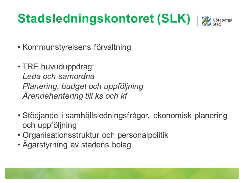 Stadsledningskontoret (SLK) Kommunstyrelsens förvaltning TRE huvuduppdrag: Leda och samordna Planering, budget och uppföljning Ärendehantering till ks