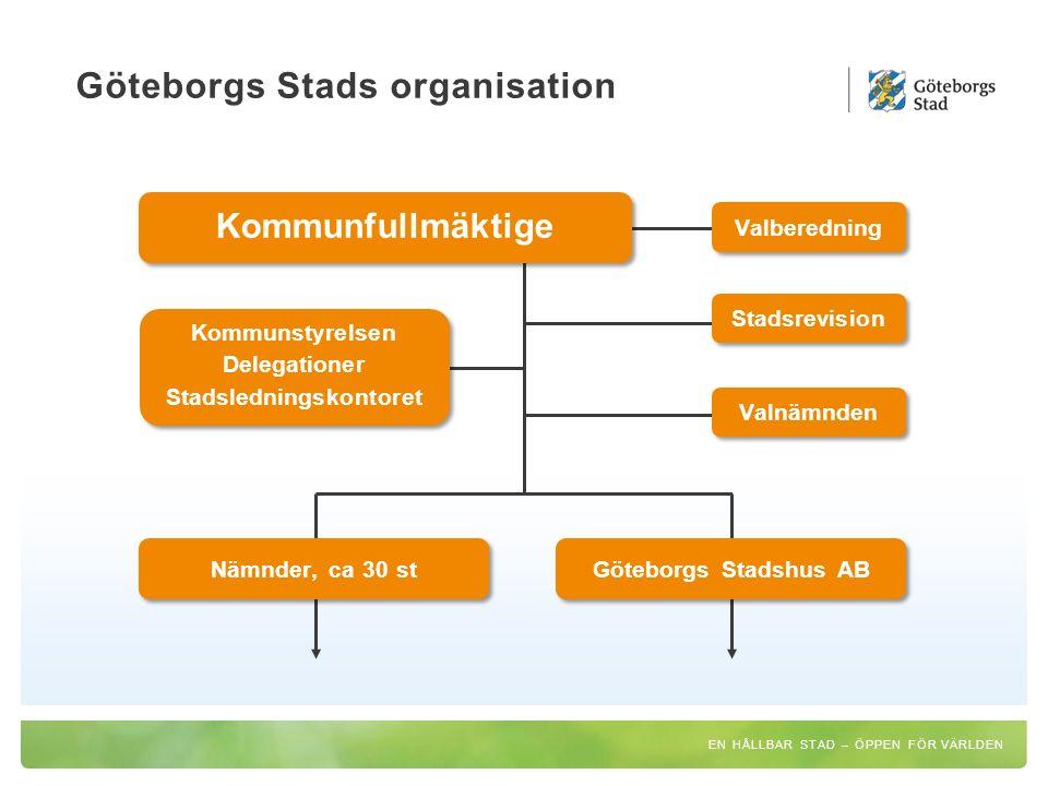 Göteborgs Stads organisation Kommunfullmäktige Kommunstyrelsen Delegationer Stadsledningskontoret Kommunstyrelsen Delegationer Stadsledningskontoret N