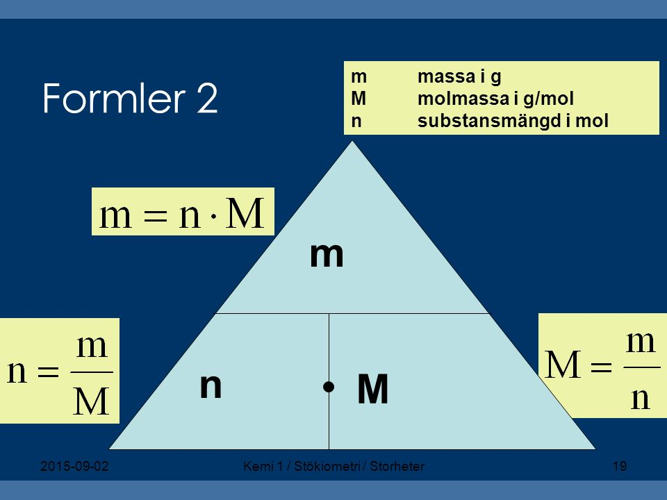 Formler 2 n M m mmassa i g Mmolmassa i g/mol nsubstansmängd i mol 2015-09-02Kemi 1 / Stökiometri / Storheter19