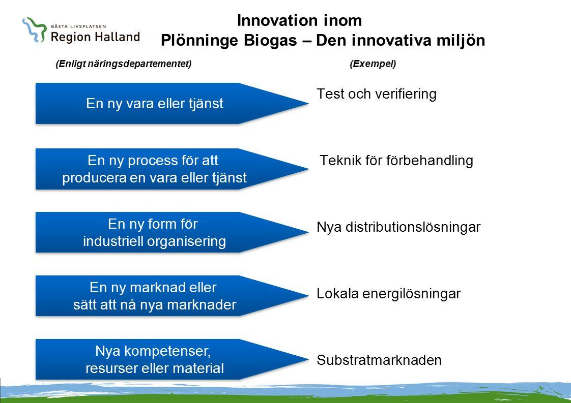 Innovation inom Plönninge Biogas – Den innovativa miljön (Enligt näringsdepartementet) (Exempel) Test och verifiering Teknik för förbehandling Nya dis