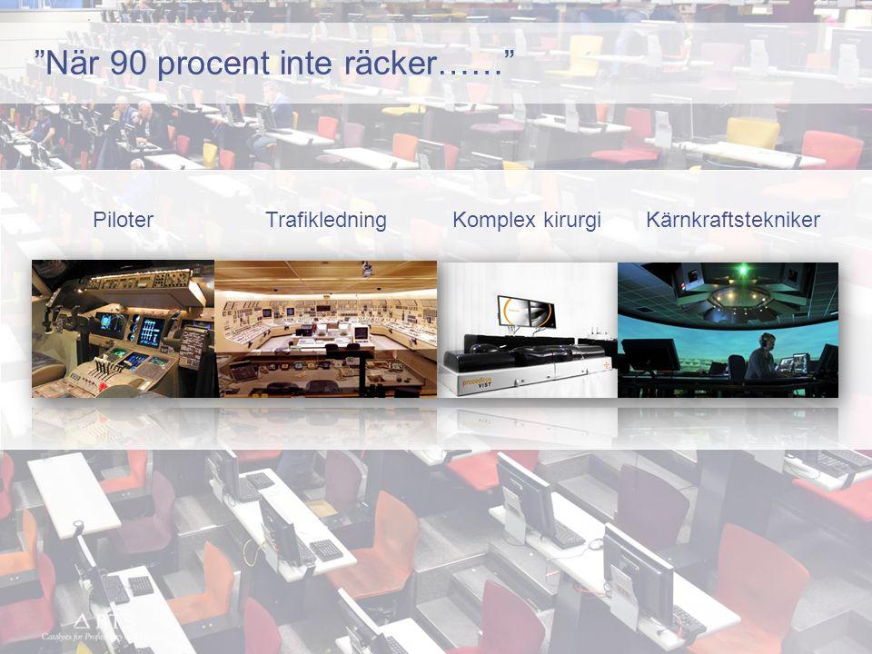 © BTS Group AB (publ.) 2015 Piloter Komplex kirurgi Trafikledning Kärnkraftstekniker När 90 procent inte räcker……