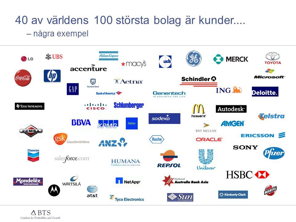 © BTS Group AB (publ.) 2015 Selected BTS Customers 8 40 av världens 100 största bolag är kunder....