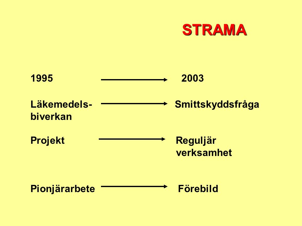 19952003 STRAMA Läkemedels- Smittskyddsfråga biverkan Projekt Reguljär verksamhet Pionjärarbete Förebild