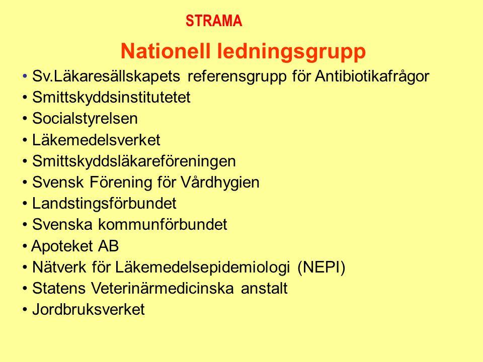 STRAMA Nationell ledningsgrupp Sv.Läkaresällskapets referensgrupp för Antibiotikafrågor Smittskyddsinstitutetet Socialstyrelsen Läkemedelsverket Smitt