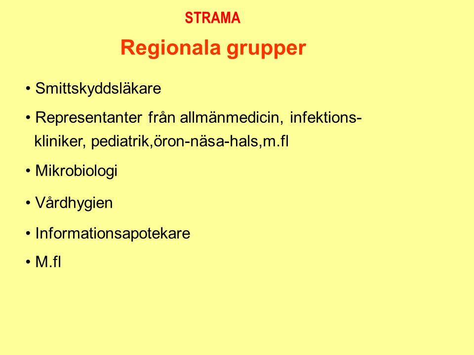 STRAMA Regionala grupper Smittskyddsläkare Representanter från allmänmedicin, infektions- kliniker, pediatrik,öron-näsa-hals,m.fl Mikrobiologi Vårdhyg