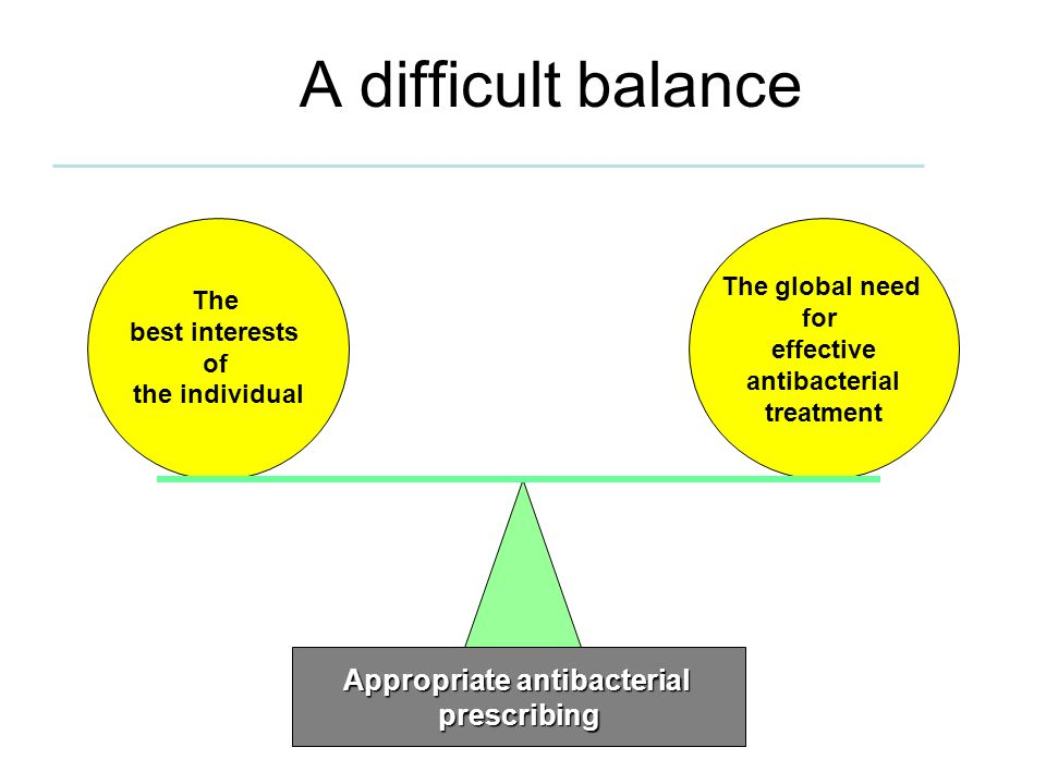 A difficult balance The best interests of the individual The global need for effective antibacterial treatment Appropriate antibacterial prescribing B