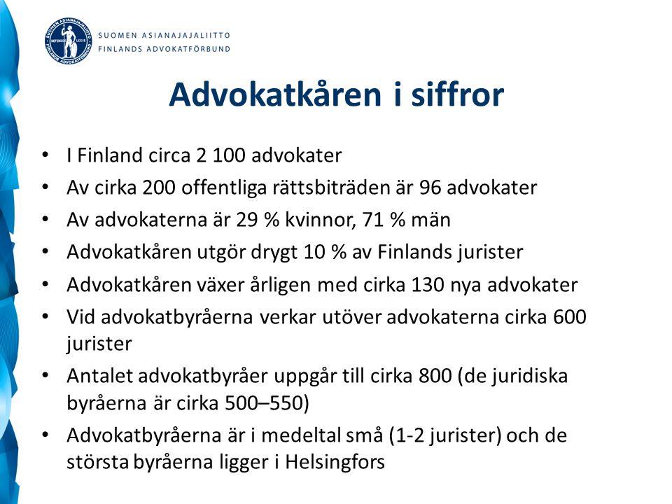 Advokatkåren i siffror I Finland circa 2 100 advokater Av cirka 200 offentliga rättsbiträden är 96 advokater Av advokaterna är 29 % kvinnor, 71 % män