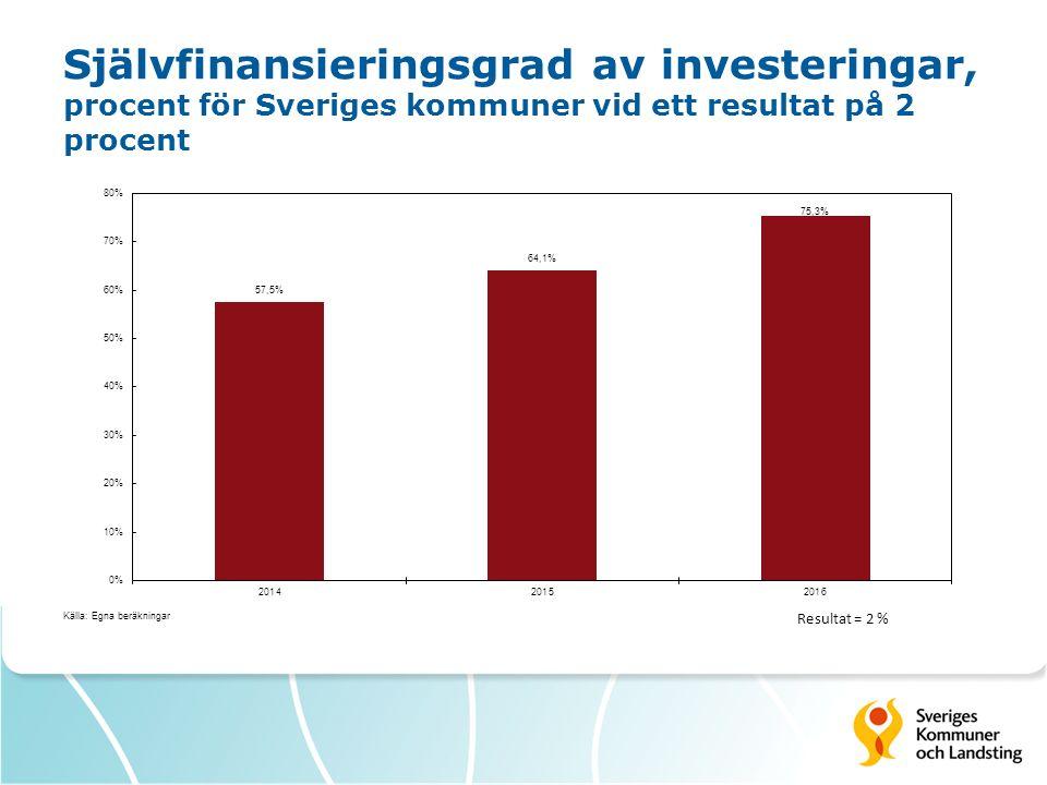 Kommunernas skulder till banker och kreditinstitut (korta och långa) tusentals kronor per invånare Som andel av intäkter från skatter och statsbidrag ökar skulderna till banker och kreditinstitut från 48 till 51 procent