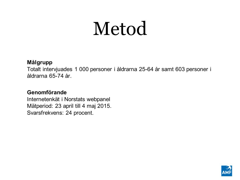 Metod Målgrupp Totalt intervjuades 1 000 personer i åldrarna 25-64 år samt 603 personer i åldrarna 65-74 år.