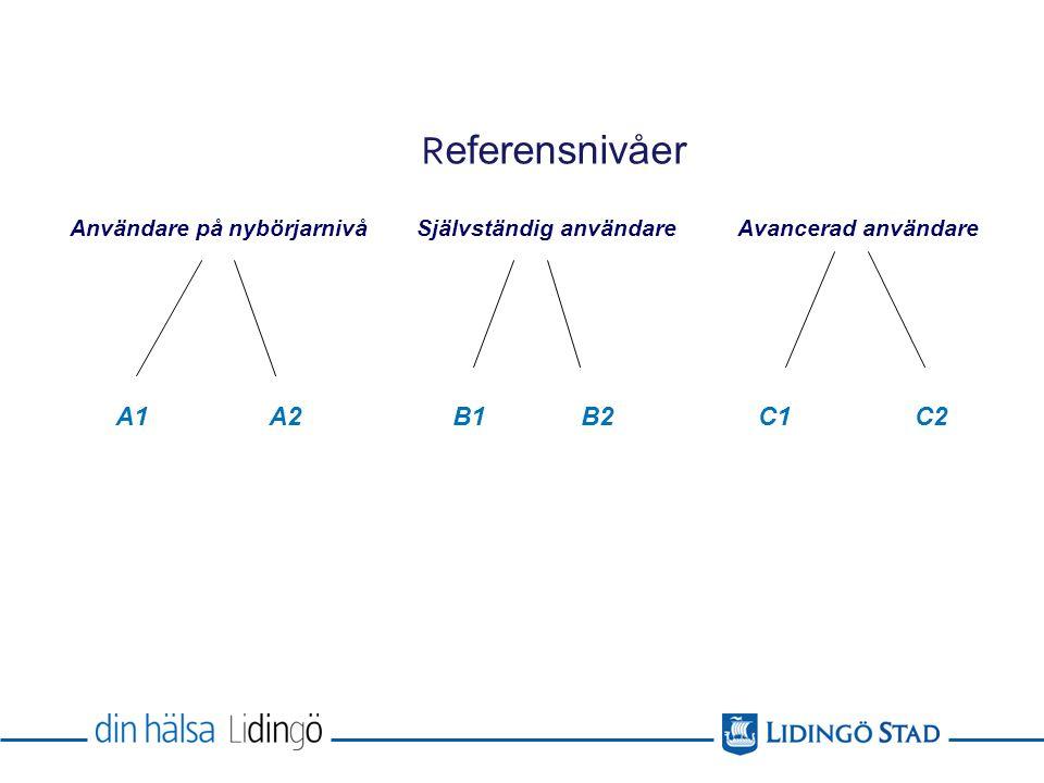 R eferensnivåer Användare på nybörjarnivå Självständig användare Avancerad användare A1 A2 B1 B2 C1 C2